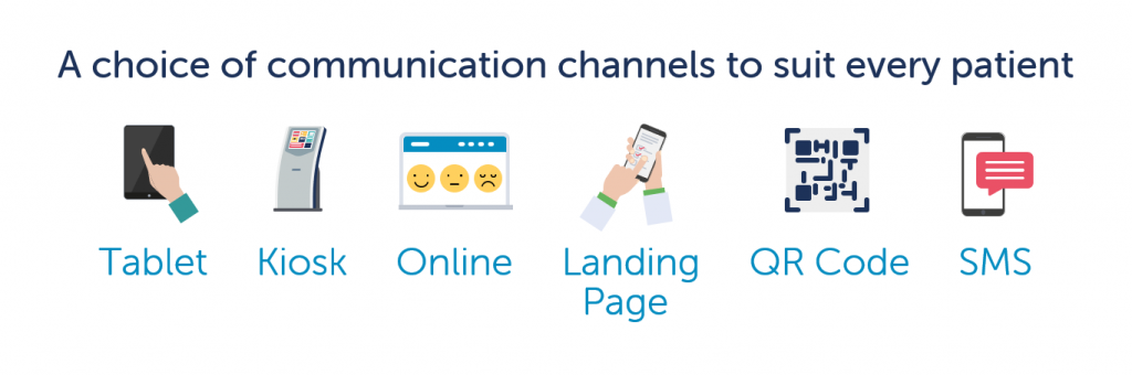 Communication channels to suit EVERY patient